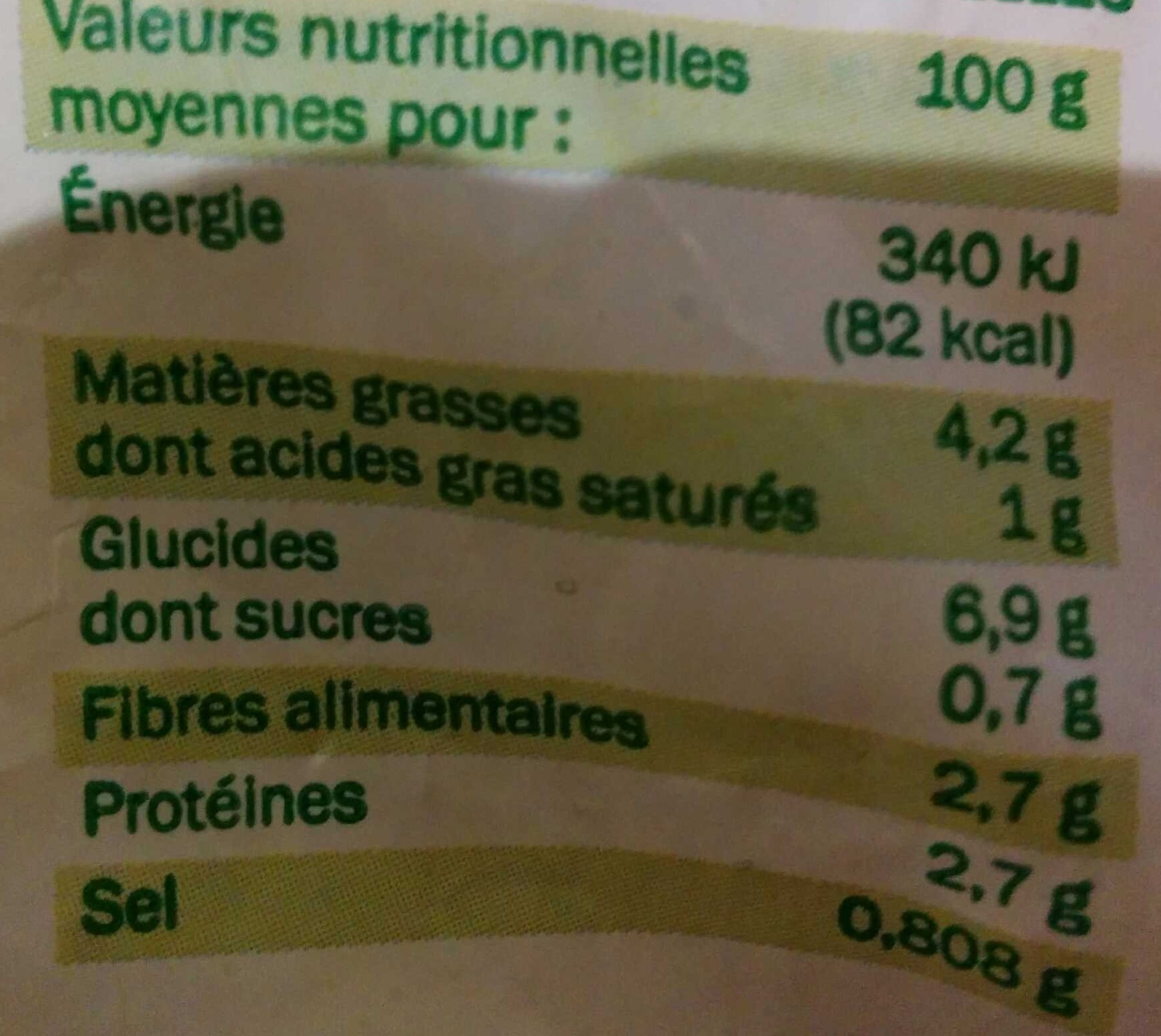 Poêlée Parisienne - Nutrition facts