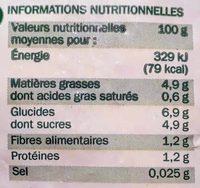 Brunoise méditerranéenne - Informations nutritionnelles - fr
