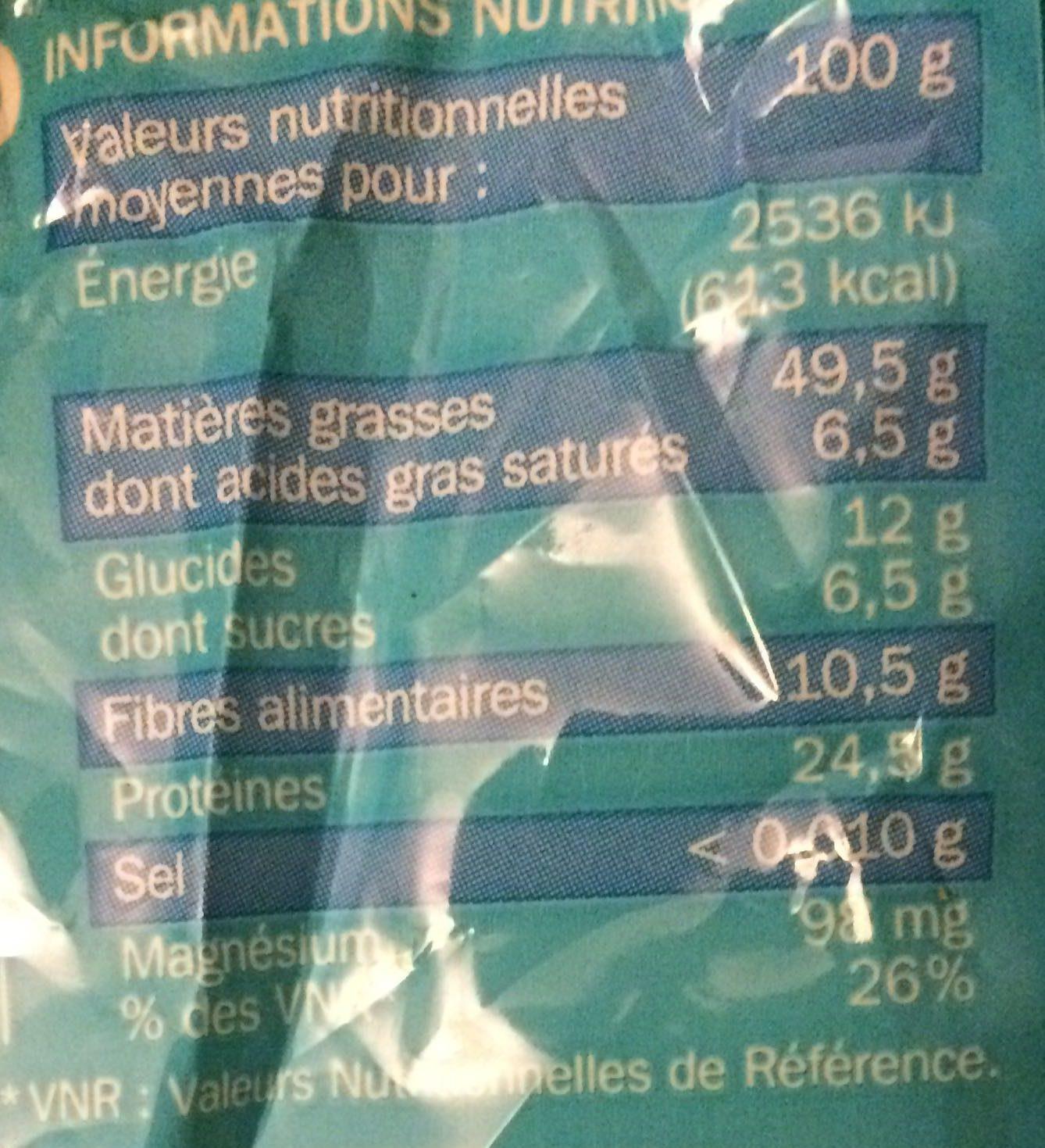 Pistaches sans sel - Nutrition facts - fr