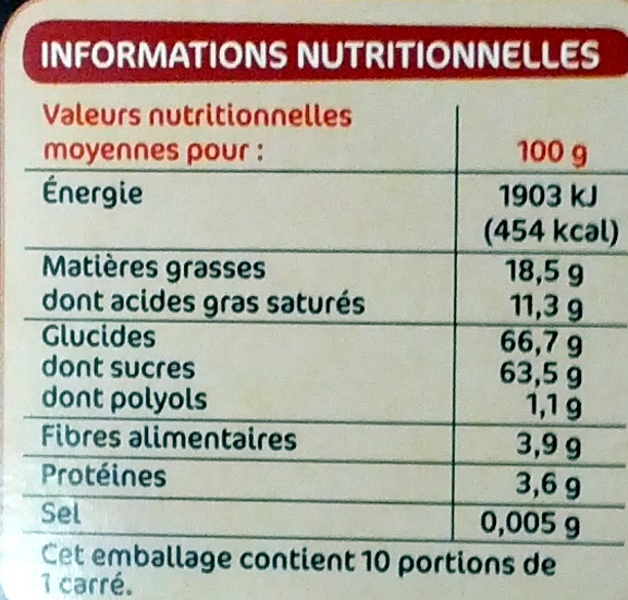 Chocolat Noir Fourré menthe - Informations nutritionnelles