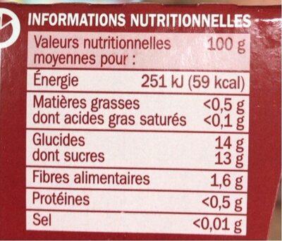 Dessert de fruits pomme rhubarbe - Informations nutritionnelles - fr
