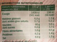 Soupe déshydraté velouté bolets - Informations nutritionnelles - fr