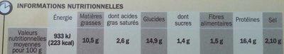 Escalopes cordon bleu comté x 2 - Informations nutritionnelles - fr