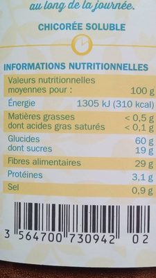 Chicorée nature - Nutrition facts
