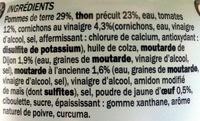 Salade Piémontaise au Thon - Ingrédients