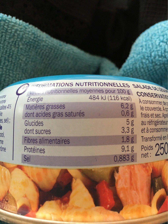 Salade à la Catalane au Thon - Nutrition facts