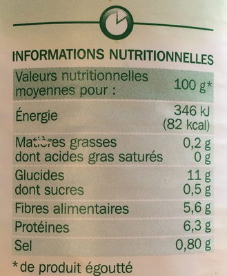 Haricot blancs 1/2 265g pne - Nutrition facts