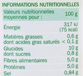 Haricots blancs - Información nutricional - fr