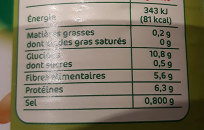 Haricots blancs 530g pne - Nutrition facts