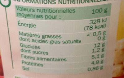 Haricots blancs tomate - Nutrition facts