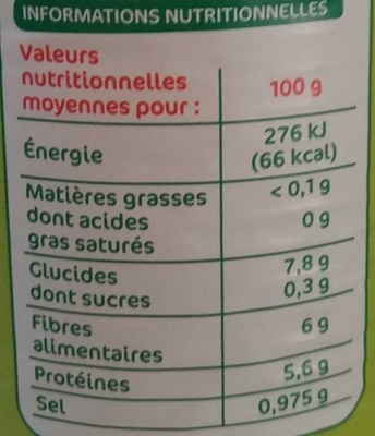Haricots blcs tom 1/2 - Nutrition facts