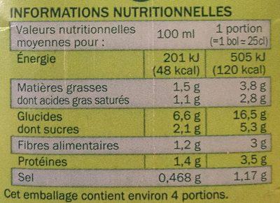 Soupe légumes vermicelles - Informations nutritionnelles