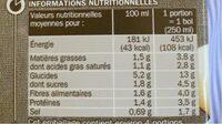 Velouté poireaux St Jacques - Informations nutritionnelles - fr