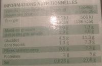 Velouté poireaux St Jacques - Nutrition facts