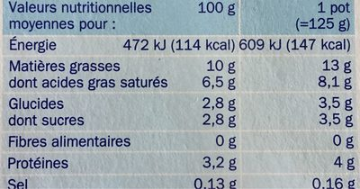 Yaourts à la Grecque - Nutrition facts - fr