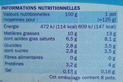 Yaourts à la Grecque - Informations nutritionnelles - fr