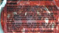 Assiette de de charcuterie espagnole - Ingredients