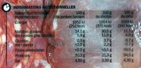 Assiette de de charcuterie espagnole - Nutrition facts