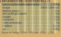 Filet de Saumon sauce citron - Informations nutritionnelles