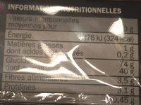 Pain d'épices aux figues - Voedingswaarden - fr