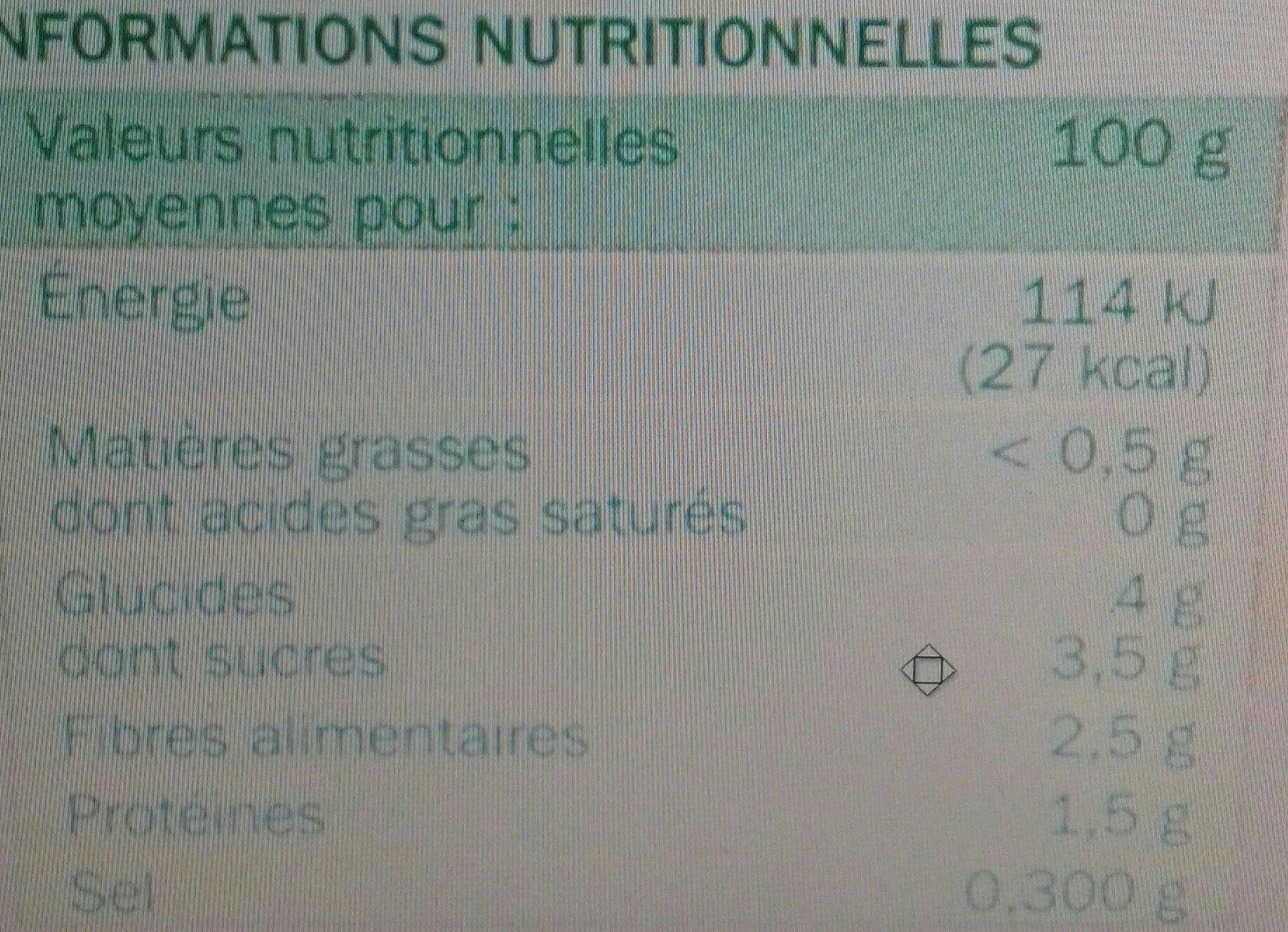 Purée de tomates - brique - Valori nutrizionali - fr