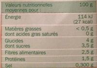 Purée de tomates - brique - Informations nutritionnelles