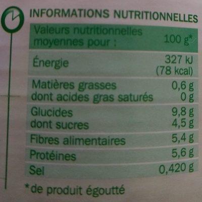 Petits pois doux vapeur 530g pne - Informations nutritionnelles