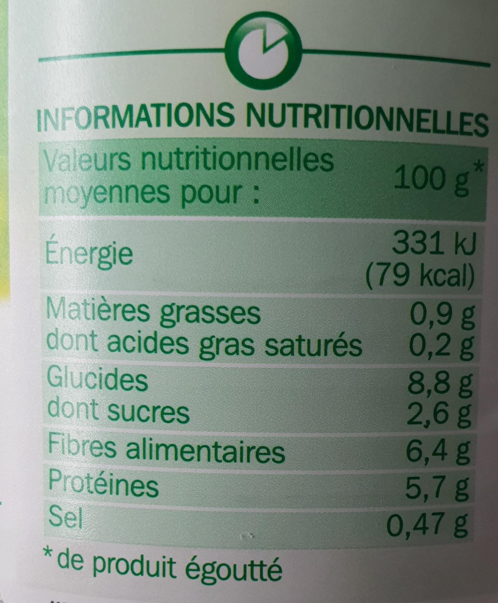Petits pois doux vapeur - Informations nutritionnelles - fr
