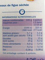 Barres céréales figue x 6 - Informations nutritionnelles - fr