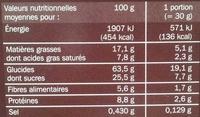 Muesli croustillant aux 2 chocolats et caramel - Informations nutritionnelles - fr