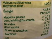 Haricots verts extra fins cuits - Informations nutritionnelles - fr