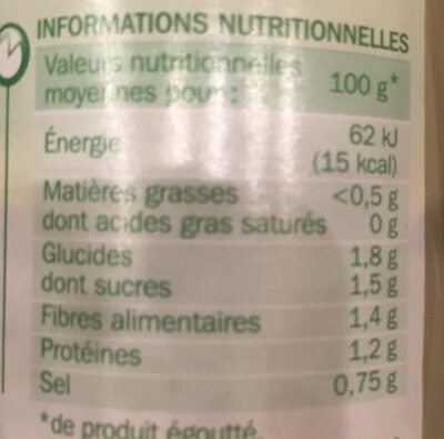 Asperges blanches Moyennes - Nutrition facts - fr