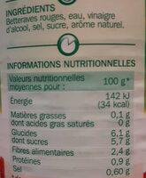 Betteraves en dés - Informations nutritionnelles - fr