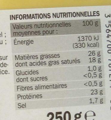 Raclette en tranches fumée 26% Mat. Gr. - Informations nutritionnelles