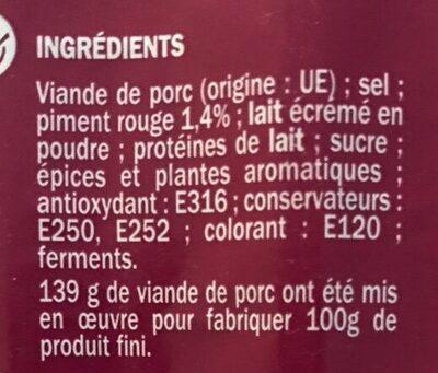 Chiffonnade de Chorizo - Ingrédients - fr