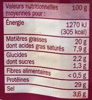 Chiffonnade de Chorizo - Informations nutritionnelles - fr