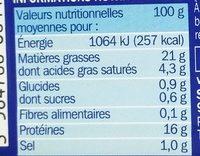 Filets de maquereaux grillés tomate et herbes de Provence - Nährwertangaben - fr