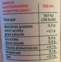 Les pressés Pomme - Información nutricional