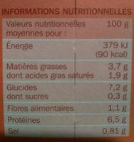 Poulet rôti et purée de pommes de terre - barquette - Nutrition facts