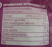 Choco colors - Informations nutritionnelles