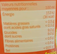 Soda agrumes - Informations nutritionnelles - fr