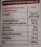Pistaches grillées et salées - Nutrition facts - fr