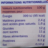 Encas riche en protéines sur lit de fraise - Voedingswaarden - fr