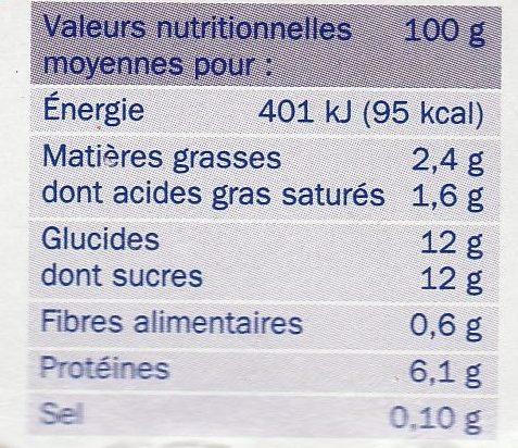 Encas riche en protéines sur lit de myrtille - Informations nutritionnelles - fr