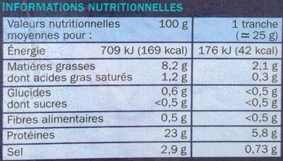 Truite fumée élevée en eau douce - Nutrition facts - fr