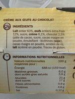 Crème aux oeufs au chocolat - Ingrédients - fr