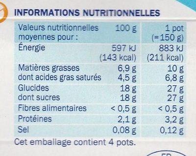 Yaourt à la grecque sur lit de miel - Nutrition facts - fr