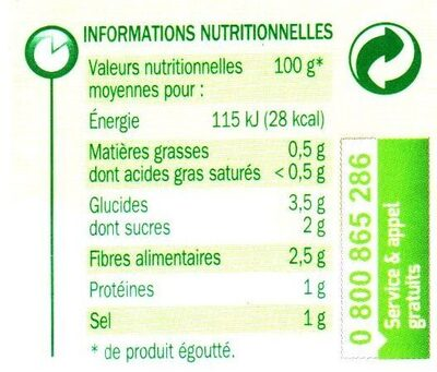 Mini Poireaux - Informations nutritionnelles