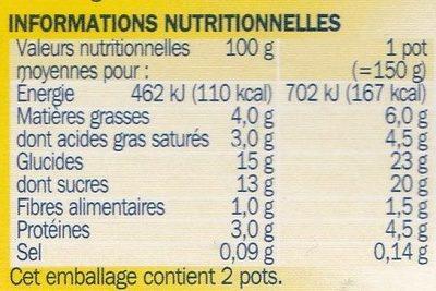 Yaourts gourmands au lait entier coco sur lit d'ananas - Informations nutritionnelles - fr
