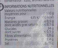 Gnocchi sans gluten - Informations nutritionnelles